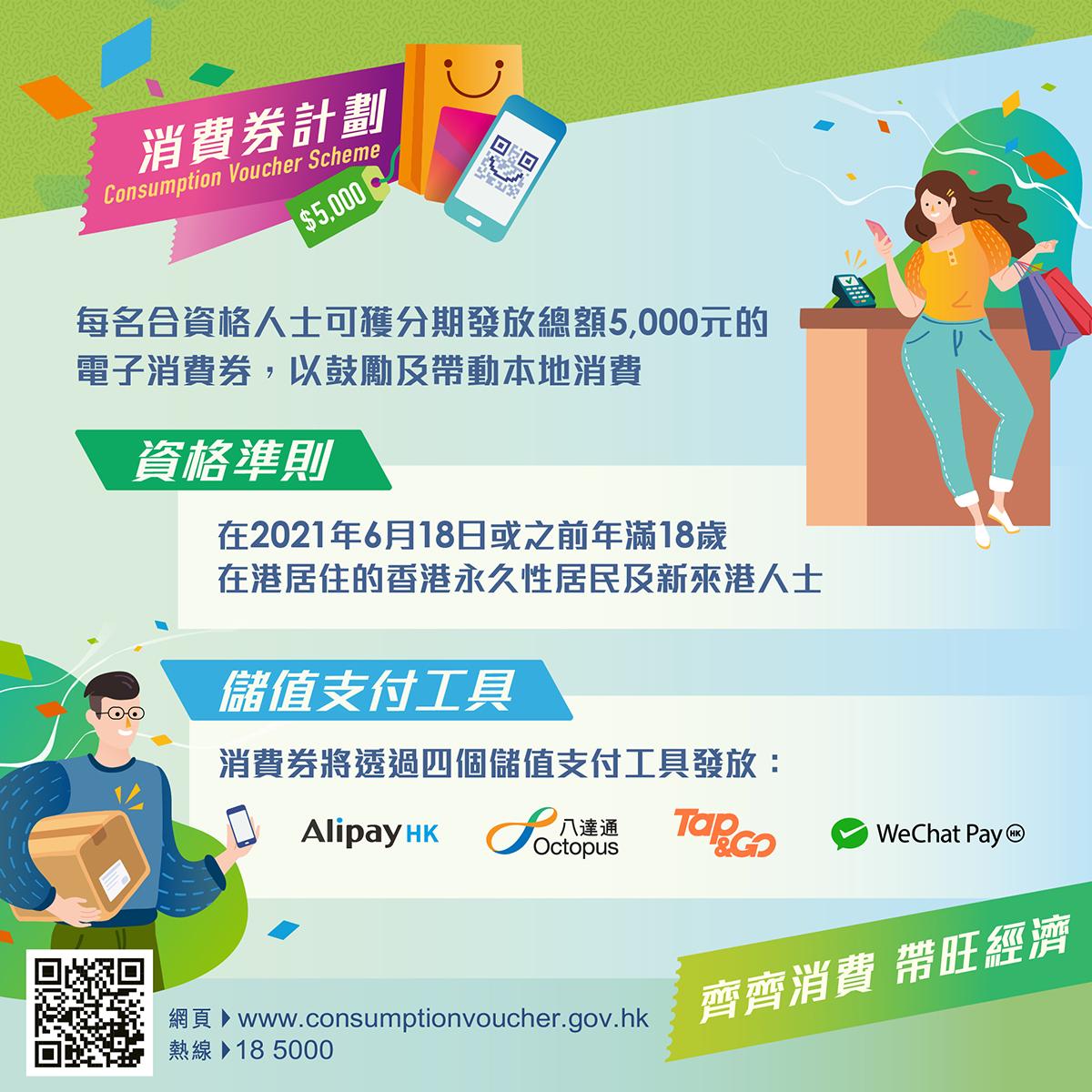 【終極懶人包】HK$ 5,000消費券計劃申請日期、領取、使用方法